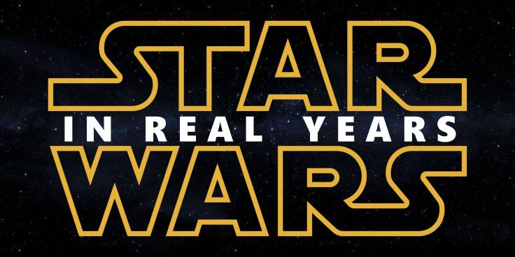Star Wars in Real World Years